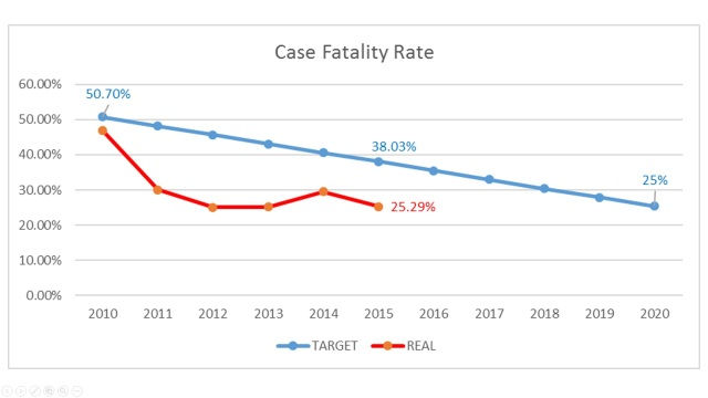 case-fatality-rate