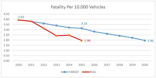 fatality-per-vehicle